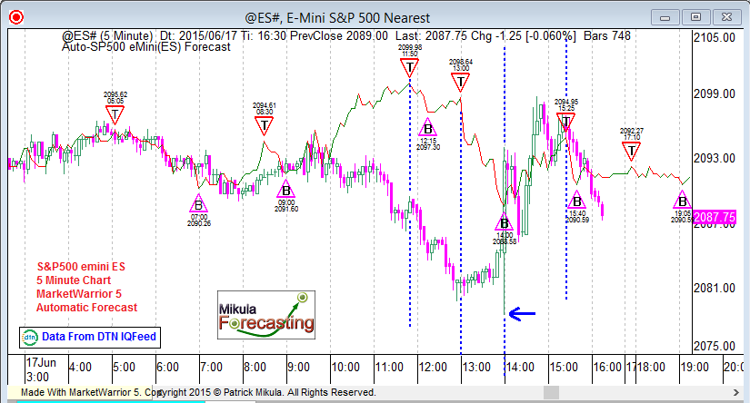 es5forecast_june17_sixth