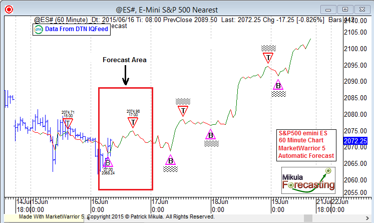 es60forecast_june15_third