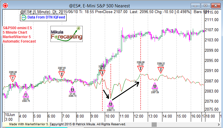 es_5minjune10_fifth