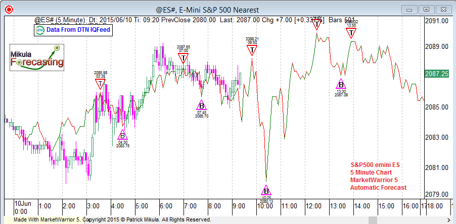 es_5minjune10_fourth