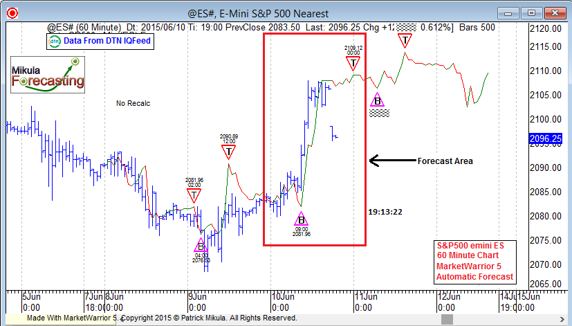 es_60minjune10_fifth